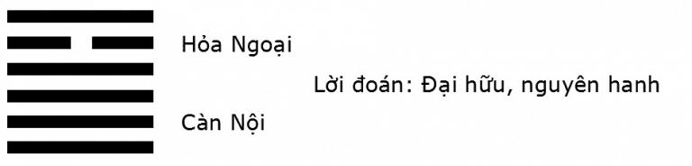 Giải mã ý nghĩa quẻ Kinh Dịch: Quẻ số 14 – Hỏa Thiên Đại Hữu (大有 dà yǒu)