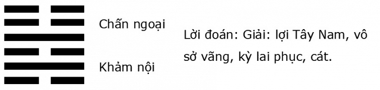 Giải mã ý nghĩa quẻ Kinh Dịch: Quẻ số 40 – Lôi Thủy Giải (解 xiè)