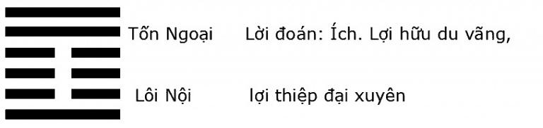 Giải mã ý nghĩa quẻ Kinh Dịch: Quẻ số 42 – Phong Lôi Ích (益 yì)