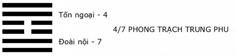 Giải mã ý nghĩa quẻ Kinh Dịch: Quẻ số 61 – Phong Trạch Trung Phu (中孚 zhōng fú)